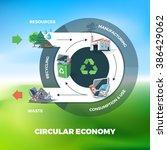 vector illustration of circular ... | Shutterstock .eps vector #386429062