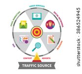 internet traffic source vector... | Shutterstock .eps vector #386524945
