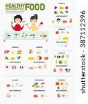 healthy food infographics... | Shutterstock .eps vector #387112396