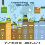 energy types infographics....   Shutterstock .eps vector #388502146