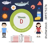 vitamin d and vector set of... | Shutterstock .eps vector #389575276