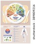 the acidic alkaline diet food... | Shutterstock .eps vector #389809216