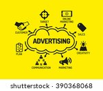 advertising. chart with... | Shutterstock .eps vector #390368068