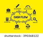cash flow. chart with keywords... | Shutterstock .eps vector #390368122