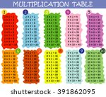 colorful multiplication table... | Shutterstock .eps vector #391862095