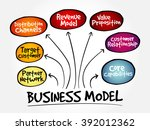 business model mind map... | Shutterstock .eps vector #392012362