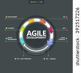 agile development process | Shutterstock .eps vector #392517226