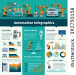 automation infographic set with ... | Shutterstock .eps vector #392750158