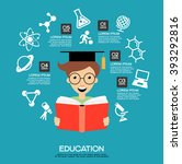 learning infographic template.... | Shutterstock .eps vector #393292816