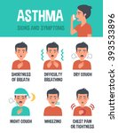 asthma vector infographic.... | Shutterstock .eps vector #393533896