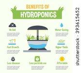hydroponics benefits... | Shutterstock .eps vector #393615652