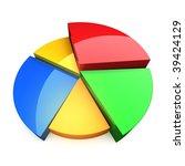 3d circular diagram on white... | Shutterstock . vector #39424129
