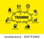 training. chart with keywords... | Shutterstock .eps vector #394791805