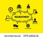 recruitment. chart with... | Shutterstock .eps vector #395180626