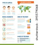 vector infographics about... | Shutterstock .eps vector #395579068