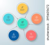 outline circular infographic... | Shutterstock .eps vector #395605672