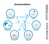 Dental Problem. Tooth Disease ...