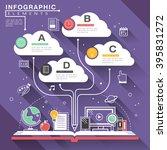 online education infographic... | Shutterstock .eps vector #395831272