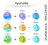 ayurveda vector illustration... | Shutterstock .eps vector #396124105
