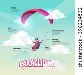 Paraglider. Man Maneuvering A...