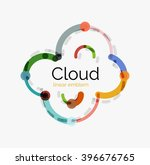 flat design cloud icon ...