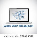 supply chain management... | Shutterstock . vector #397695502