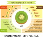 cute infographic page of health ... | Shutterstock .eps vector #398703766