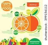 orange fruit. infographic...   Shutterstock .eps vector #399156112