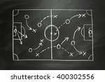 tactics on a painted soccer... | Shutterstock . vector #400302556