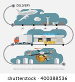 logistic and delivery concept... | Shutterstock .eps vector #400388536