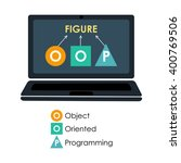 object oriented programming ... | Shutterstock .eps vector #400769506