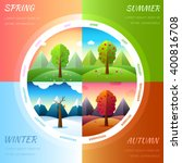 12 months of the year. weather... | Shutterstock .eps vector #400816708