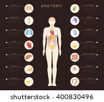 dark medical poster with an... | Shutterstock .eps vector #400830496