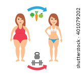 fat to fit woman body... | Shutterstock .eps vector #401079202