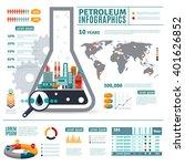 petroleum industry infographics ... | Shutterstock .eps vector #401626852