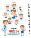 symptoms of mumps info graphics.... | Shutterstock .eps vector #402501976