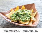 Guacamole With Tortilla Chips...