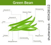 green bean nutrient of facts...   Shutterstock .eps vector #403428112