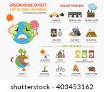 Greenhouse Effect And Global...