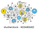 flat style  thin line art... | Shutterstock .eps vector #403680682
