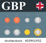 Pound Sterling Coins Set....