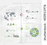 detailed infographics renewable ... | Shutterstock .eps vector #403911976
