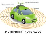 automobile sensors use in self... | Shutterstock .eps vector #404871808