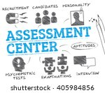 assessment center. chart with... | Shutterstock .eps vector #405984856