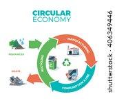 vector illustration of circular ...   Shutterstock .eps vector #406349446