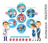 prevention of hepatitis c info... | Shutterstock .eps vector #406352905