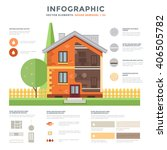 house remodel. infographic.... | Shutterstock .eps vector #406505782