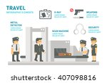 Flat Design Travel Security...