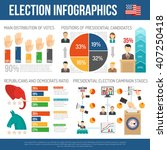 election infographic showing... | Shutterstock .eps vector #407250418