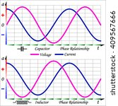phase relationships in ac... | Shutterstock .eps vector #409567666
